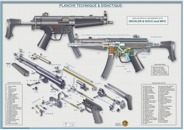 15   P M   HECKLER et KOCH mod MP 5  1